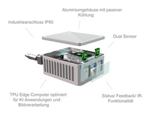 Konfigurierbarer Doppelsensor zur Erkennung und Lokalisierung von Personen in der Produktionsumgebung. Grafik: Probility